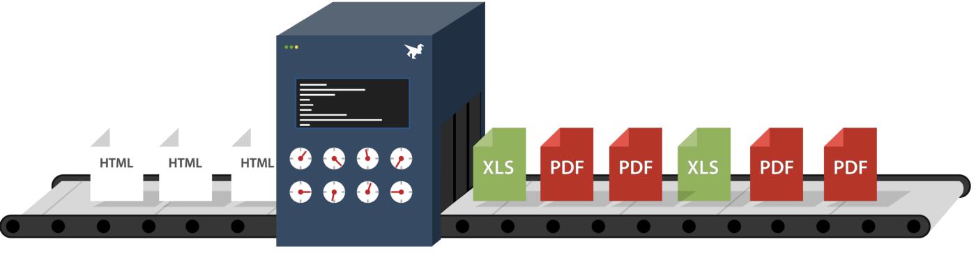 如何将HTML表格转换成精美的PDF