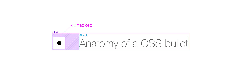 使用CSS ::marker的自定义项目符号